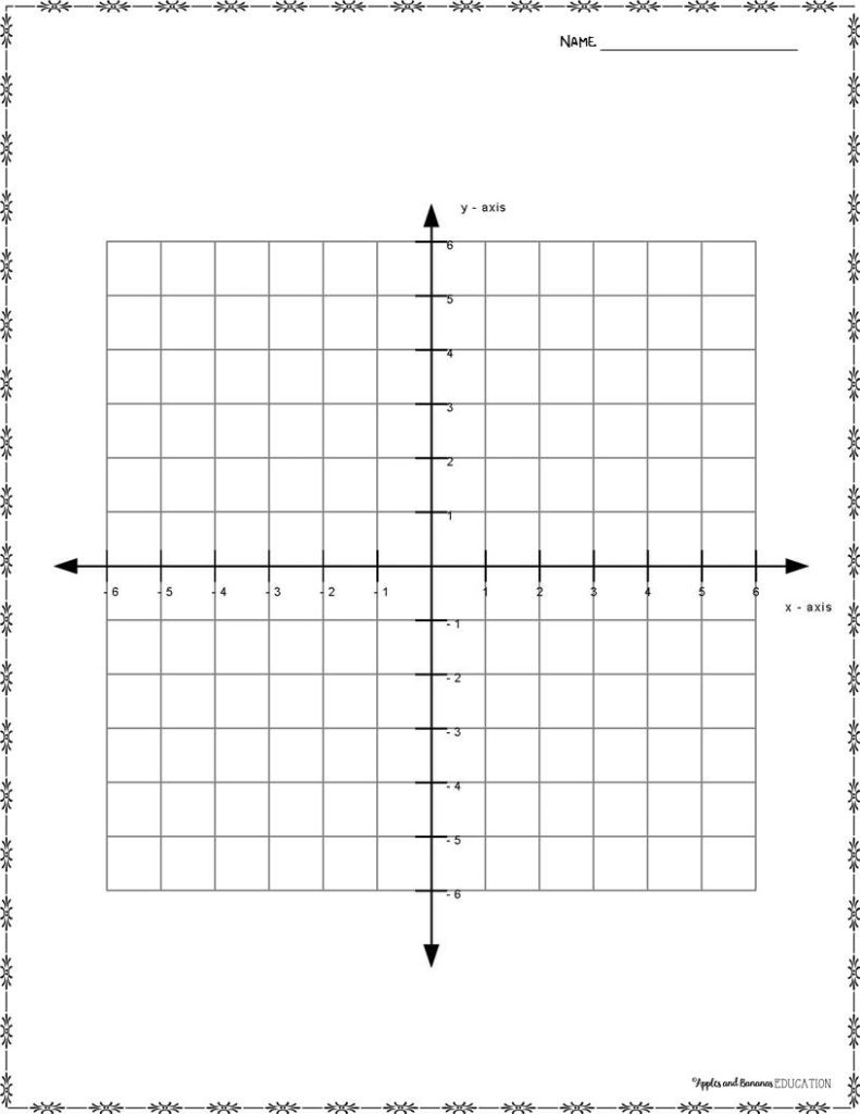 worksheet Positive Coordinate Grid coordinate grid activity part 2 apples and bananas education grid