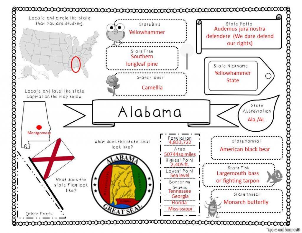 Alabama teacher answer key template
