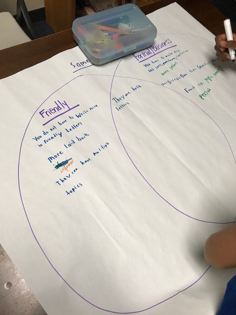 students comparing friendly and formal letters using a venn diagram