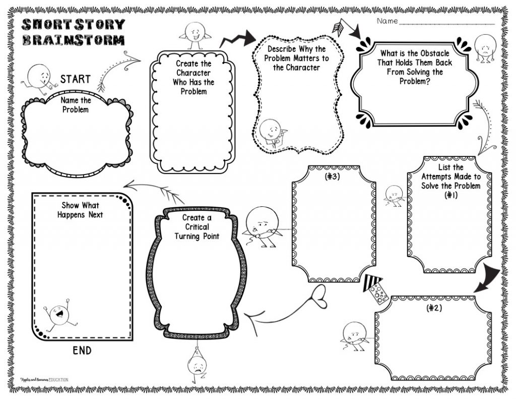 short story graphic organizer that includes each part of a short story plot