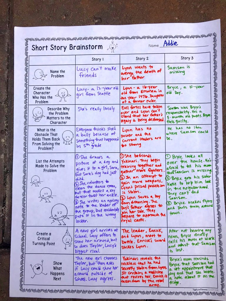 graphic organizer showing three possible short story outlines