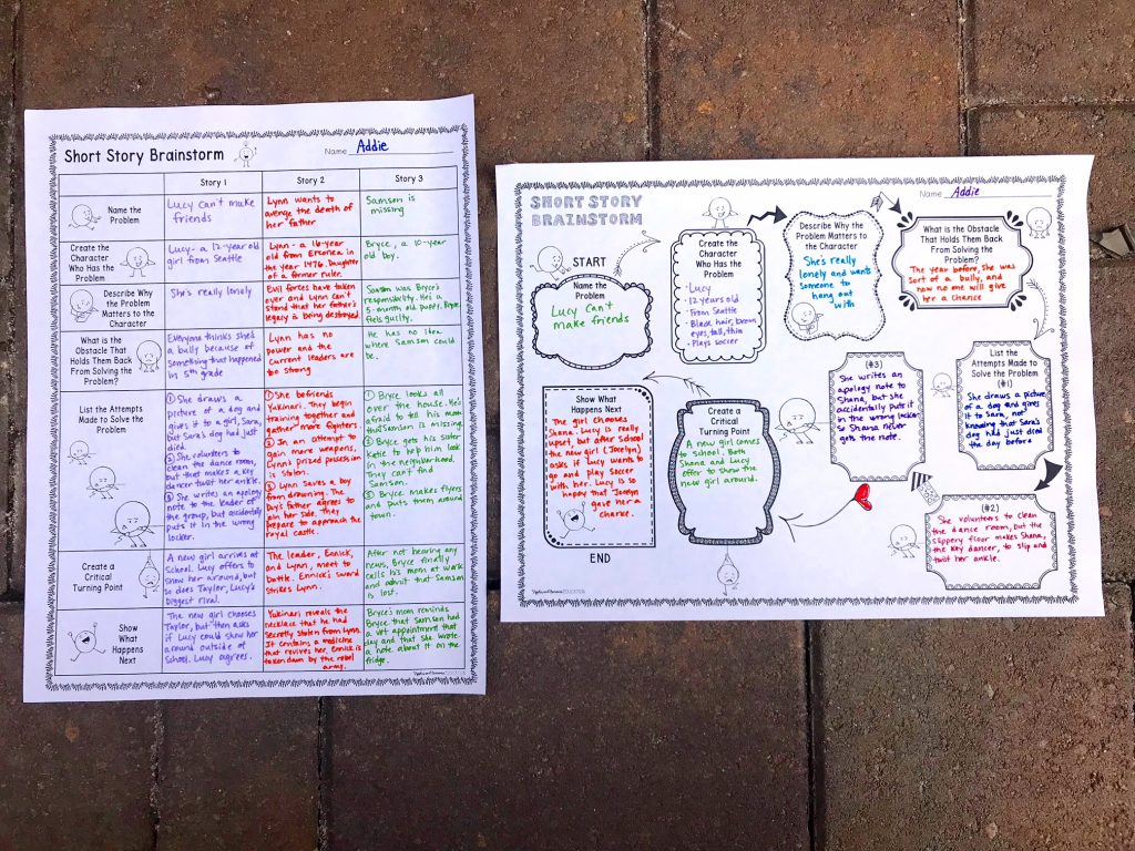 Two different types of short story graphic organizers for upper elementary students