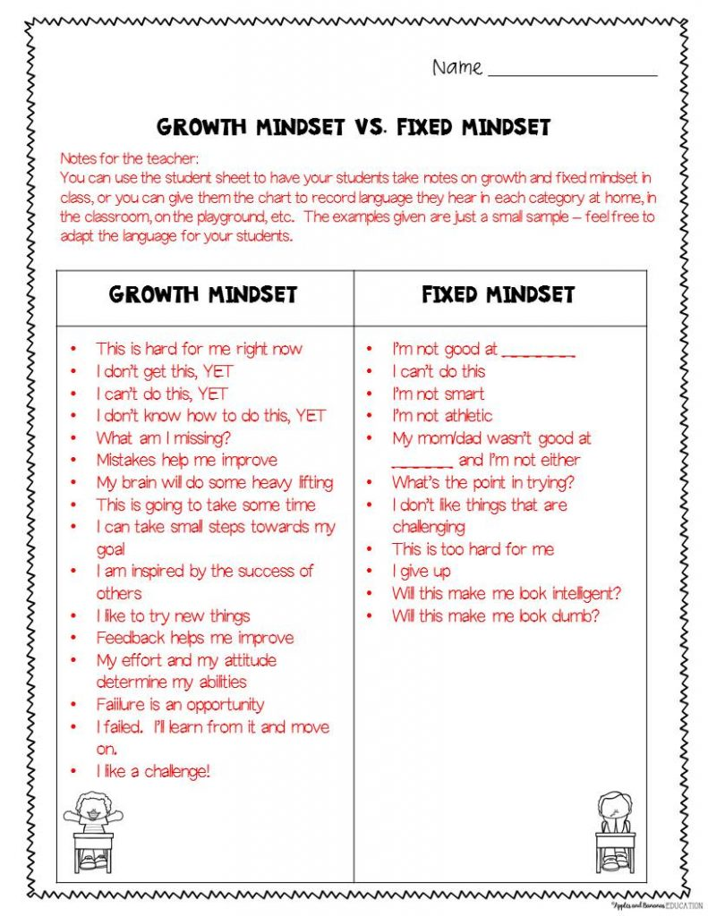 t-chart showing growth and fixed mindset examples